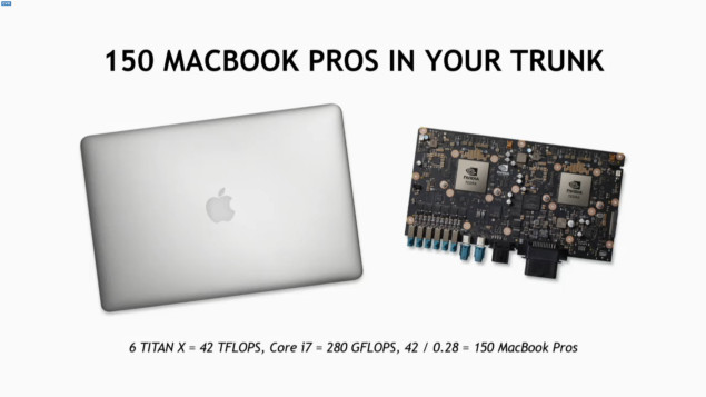 Nvidia al CES 2016, confronto tra MacBook Pro e Drive PX 2. Close-up Engineering