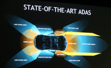 Nvidia al CES 2016, Rappresentazione dei sensori di una automobile con pilota automatico. Close-up Engineering