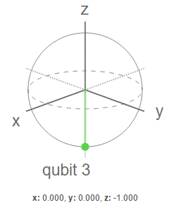 qubit HXH