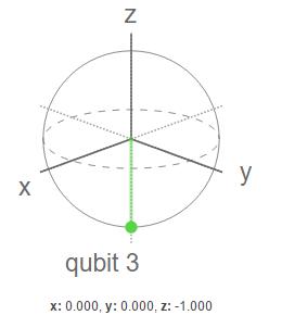 qubit HXH