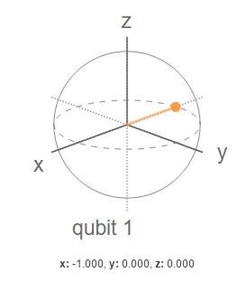 qubit XH
