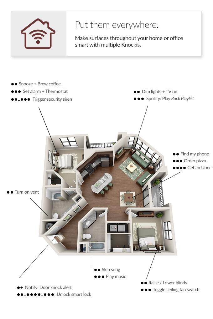Alcuni esempi di utilizzo di Knocki in casa. Close-up Engineering