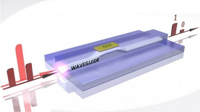 Chip fotonici: il condensato di Bose-Einstein nel transistor