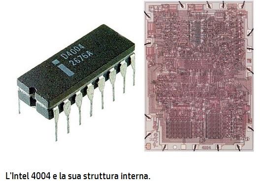 Intel 4004 struttura Interna