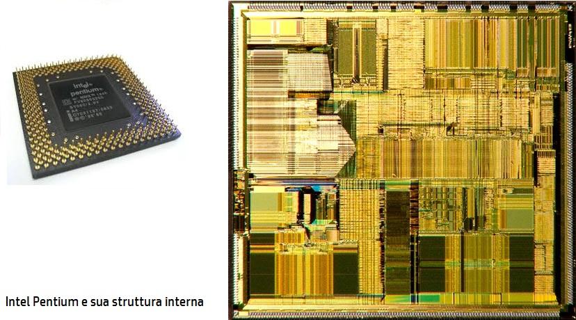 Pentium struttura Interna