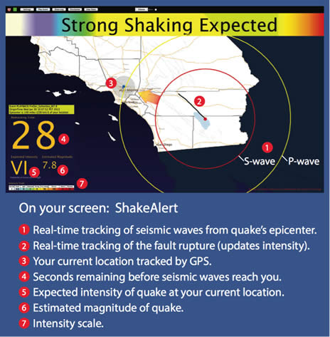 terremoto - prevenzione eew ShakeAlert