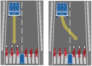 Il test del MIT nel caso di incidente inevitabile di una vettura con guida autonoma. Close-up Engineering