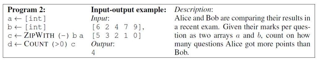 DeepCoder: l'AI che produce ... codice sorgente!