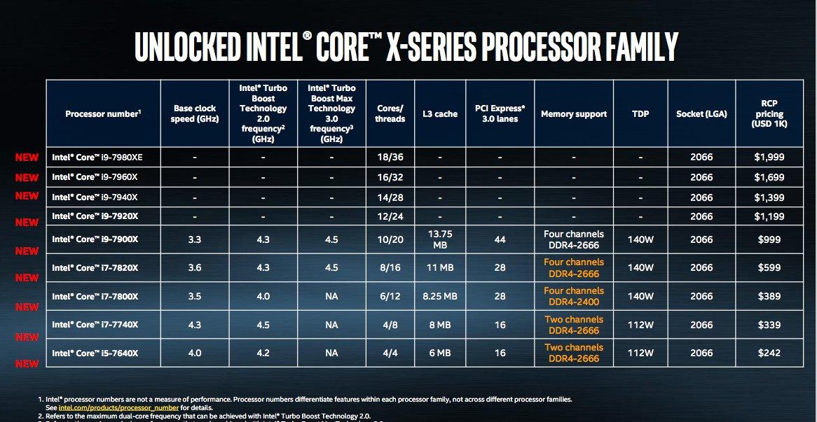 Intel Core i9 (1)